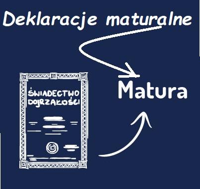 Deklaracje maturalne